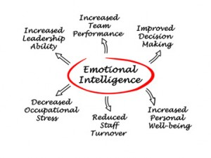Emotional Intelligence Gives Strength to Leadership
